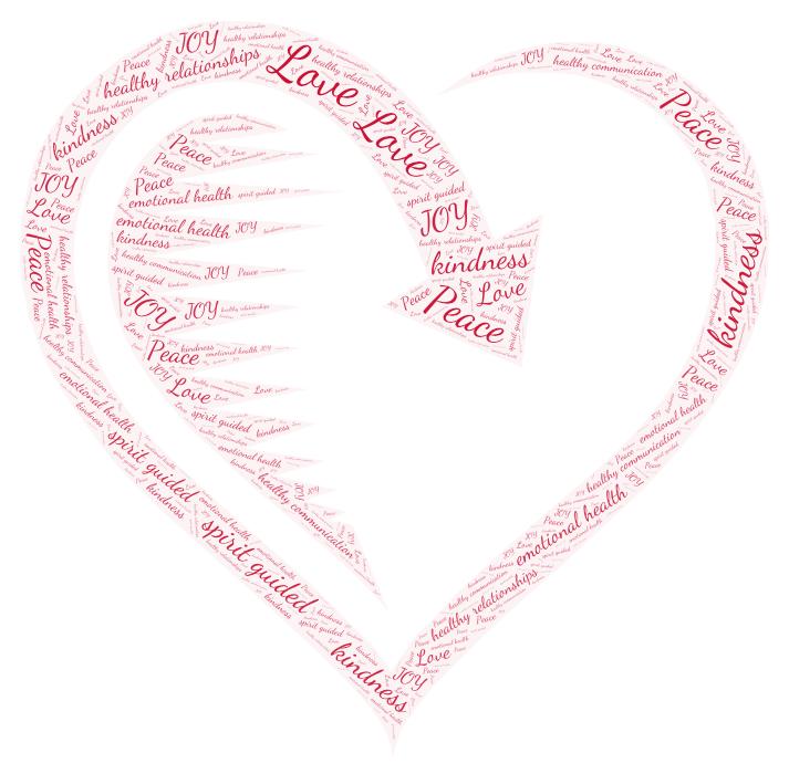 {New Blog} Love Health
